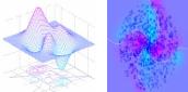 CHEMOSPEC-U15: Chimiométrie pour l'exploitation optimale des données analytiques