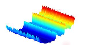 Formation en spectroscopie vibrationnelle et en chimiométrie