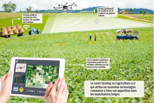 L'agriculture face à la révolution numérique