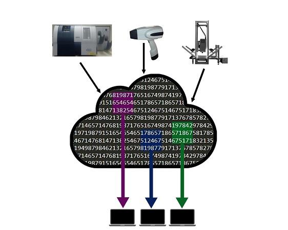 Les méthodes chimiométriques locales, une solution pour les «big data NIR»